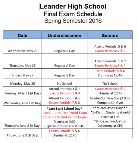 Final exam schedule, graduation schedule