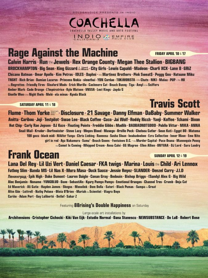 Headliners from heaven: Coachella 2020